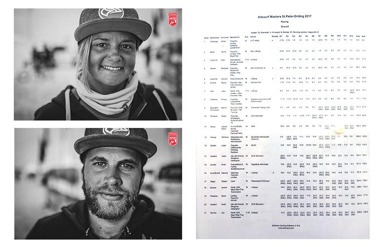 Die Ergebnisse im Foilracing bei den Kitesurf Masters in St Peter Ording 2017